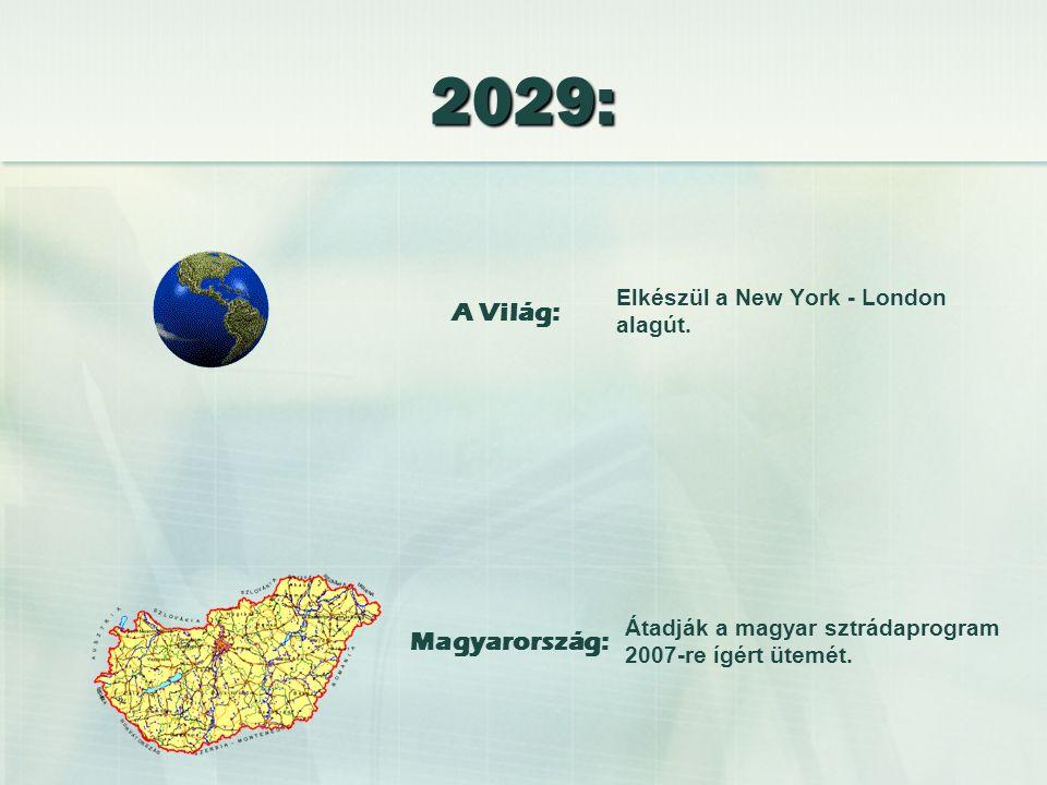 Elkészül a New York - London alagút. Átadják a magyar sztrádaprogram 2007-re ígért ütemét.