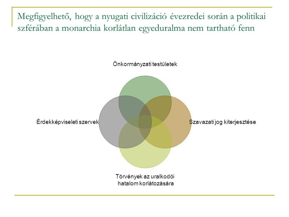 A közép-kelet európai nagy átalakulás jellegzetességei Az átalakulás erőszakmentesen, békés körülmények között ment végbe Totális átalakulás folyt a gazdaságban, a politikai ideológia világában, a jogrendszerben, a társadalomban Az átalakulás elképesztő gyorsasággal egy- másfél évtized alatt lezajlott