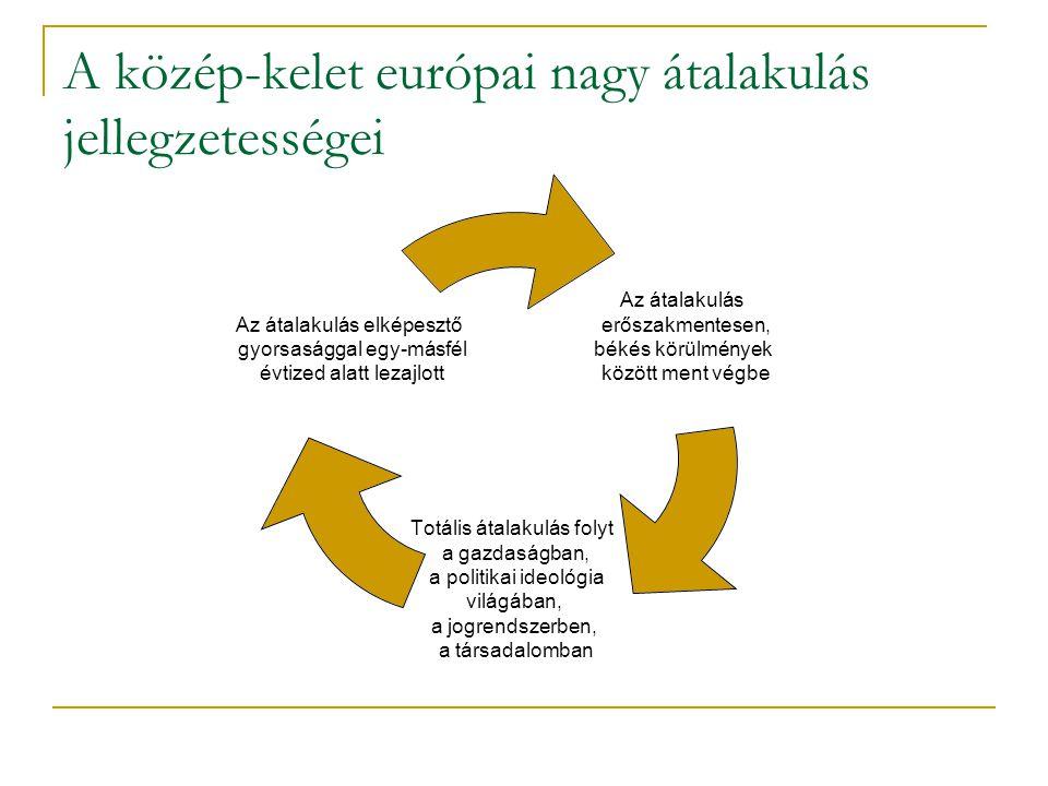 A közép-kelet európai nagy átalakulás jellegzetességei Az átalakulás erőszakmentesen, békés körülmények között ment végbe Totális átalakulás folyt a g