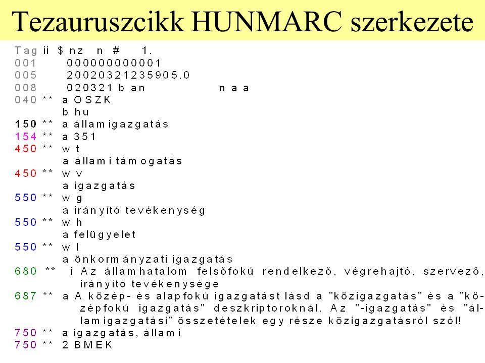 Tezauruszcikk HUNMARC szerkezete