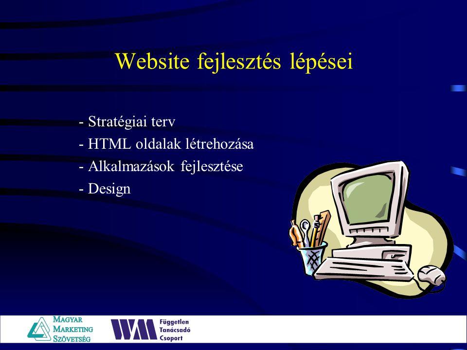 Website fejlesztés lépései - Stratégiai terv - HTML oldalak létrehozása - Alkalmazások fejlesztése - Design