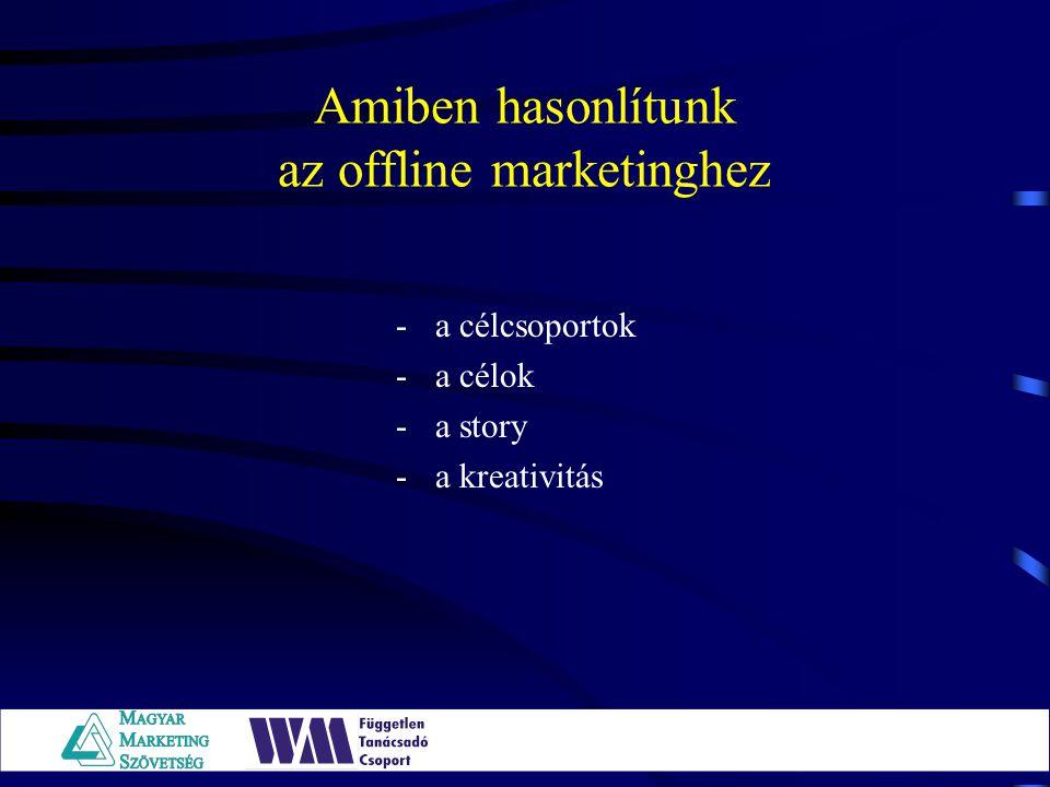 Amiben hasonlítunk az offline marketinghez -a célcsoportok -a célok -a story -a kreativitás
