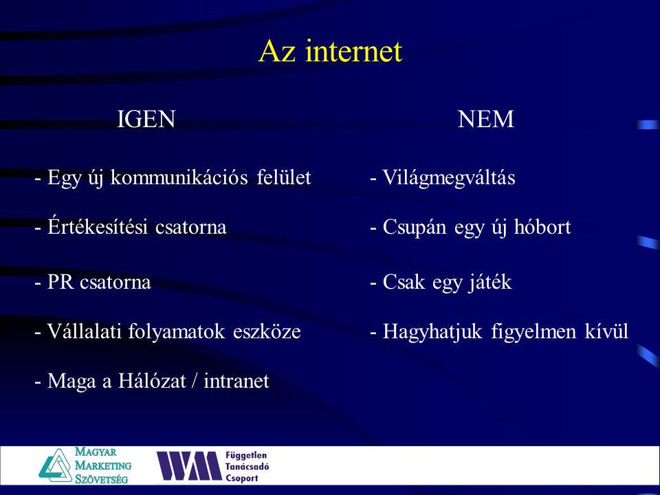 Az internet IGEN - Egy új kommunikációs felület NEM - Értékesítési csatorna - PR csatorna - Vállalati folyamatok eszköze - Maga a Hálózat / intranet - Világmegváltás - Csupán egy új hóbort - Csak egy játék - Hagyhatjuk figyelmen kívül