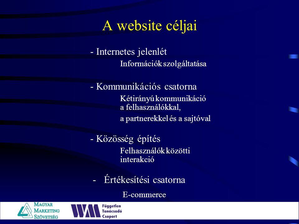A website céljai -Értékesítési csatorna E-commerce - Kommunikációs csatorna Kétirányú kommunikáció a felhasználókkal, a partnerekkel és a sajtóval - Internetes jelenlét Információk szolgáltatása - Közösség építés Felhasználók közötti interakció