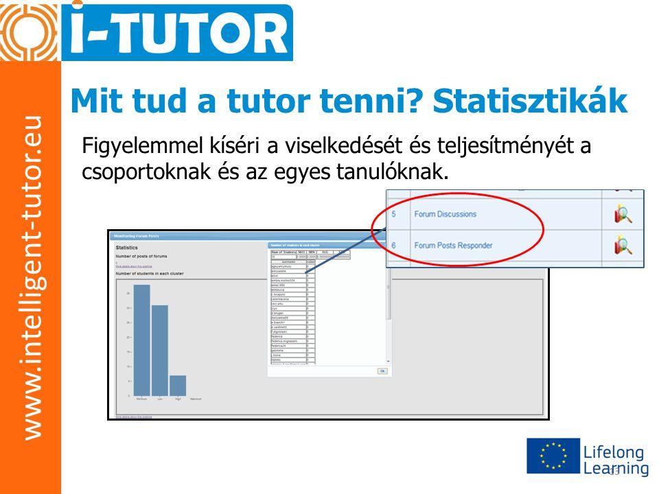 www.intelligent-tutor.eu 13 Mit tud a tutor tenni? Statisztikák Figyelemmel kíséri a viselkedését és teljesítményét a csoportoknak és az egyes tanulók