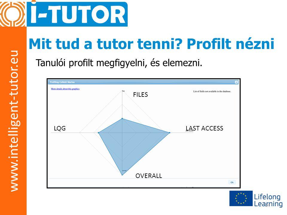 www.intelligent-tutor.eu 14 Mit tud a tutor tenni? Profilt nézni Tanulói profilt megfigyelni, és elemezni. LOG OVERALL LAST ACCESS FILES