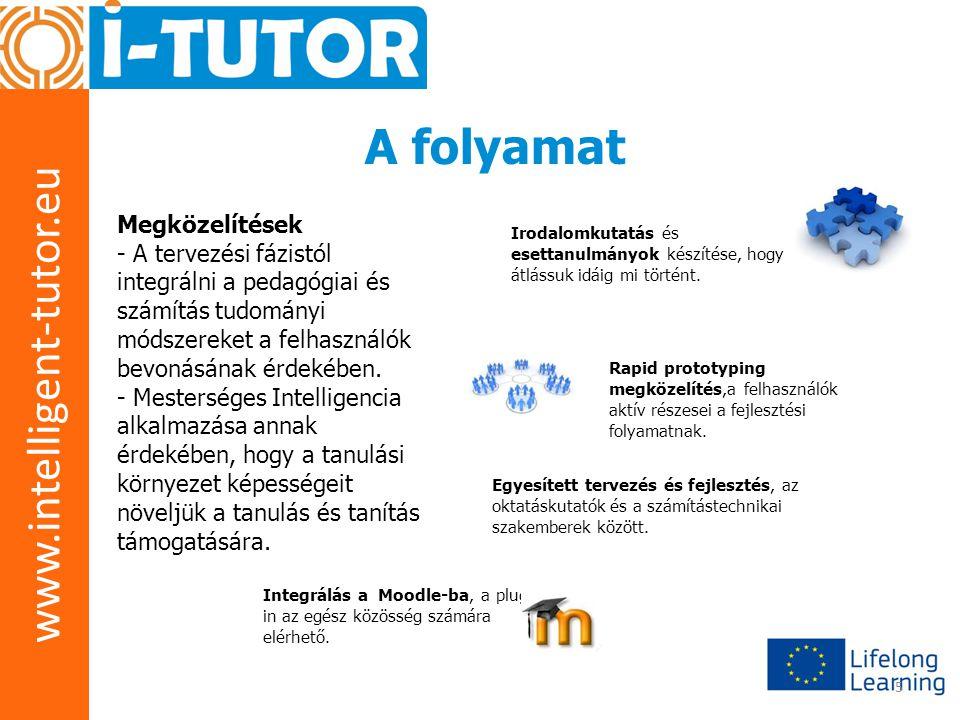 www.intelligent-tutor.eu 5 A folyamat Megközelítések - A tervezési fázistól integrálni a pedagógiai és számítás tudományi módszereket a felhasználók b