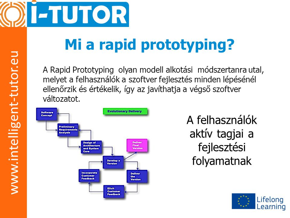 www.intelligent-tutor.eu 18 Mit tud a tanuló tenni.