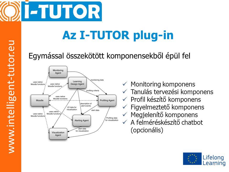 www.intelligent-tutor.eu 9 Az I-TUTOR plug-in Egymással összekötött komponensekből épül fel  Monitoring komponens  Tanulás tervezési komponens  Profil készítő komponens  Figyelmeztető komponens  Megjelenítő komponens  A felméréskészítő chatbot (opcionális)