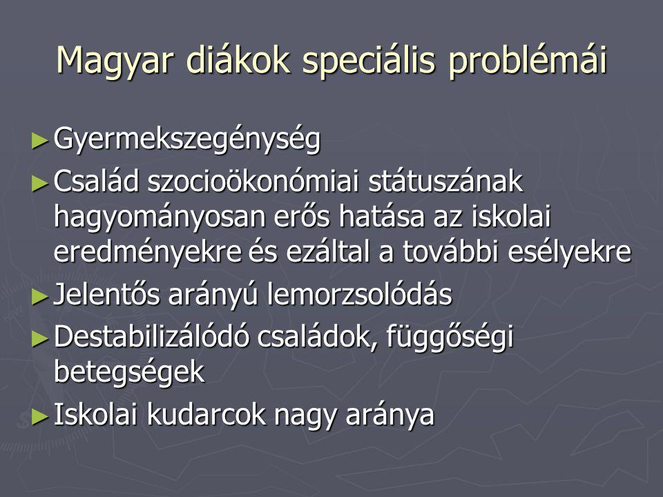 Magyar diákok speciális problémái ► Gyermekszegénység ► Család szocioökonómiai státuszának hagyományosan erős hatása az iskolai eredményekre és ezálta