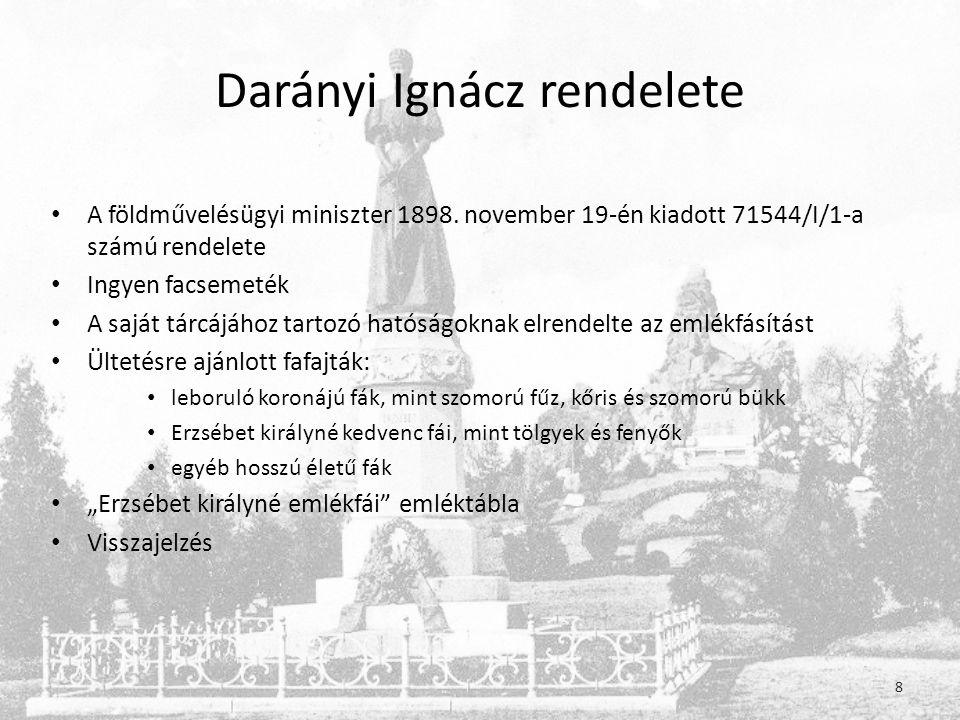 Darányi Ignácz rendelete • A földművelésügyi miniszter 1898.