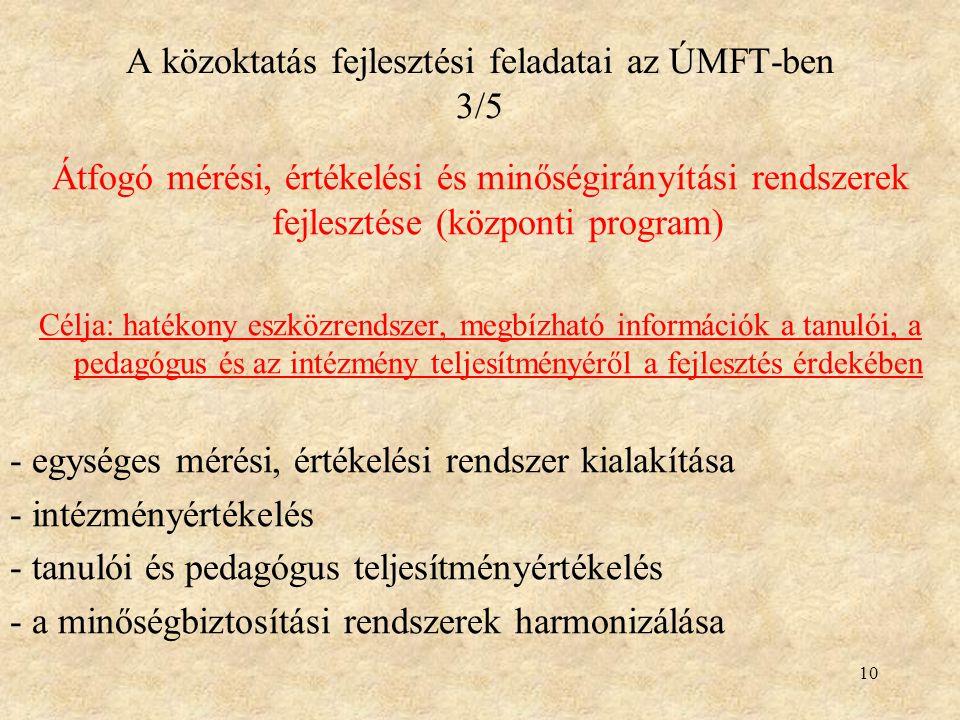 10 A közoktatás fejlesztési feladatai az ÚMFT-ben 3/5 Átfogó mérési, értékelési és minőségirányítási rendszerek fejlesztése (központi program) Célja: hatékony eszközrendszer, megbízható információk a tanulói, a pedagógus és az intézmény teljesítményéről a fejlesztés érdekében - egységes mérési, értékelési rendszer kialakítása - intézményértékelés - tanulói és pedagógus teljesítményértékelés - a minőségbiztosítási rendszerek harmonizálása