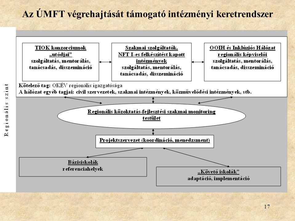 17 Az ÚMFT végrehajtását támogató intézményi keretrendszer