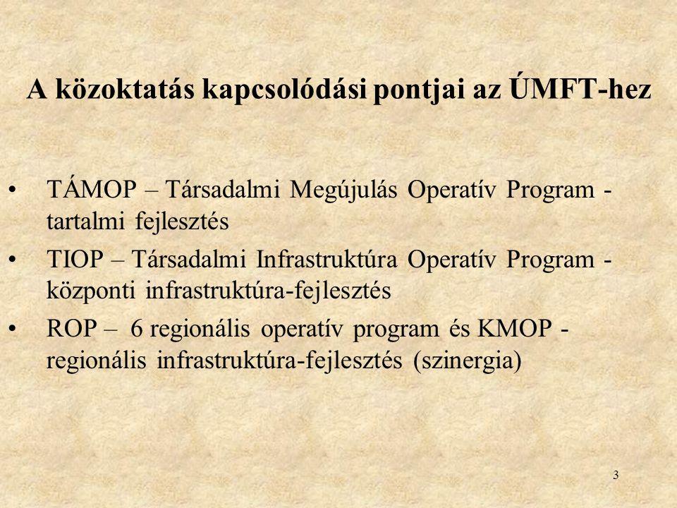3 A közoktatás kapcsolódási pontjai az ÚMFT-hez •TÁMOP – Társadalmi Megújulás Operatív Program - tartalmi fejlesztés •TIOP – Társadalmi Infrastruktúra Operatív Program - központi infrastruktúra-fejlesztés •ROP – 6 regionális operatív program és KMOP - regionális infrastruktúra-fejlesztés (szinergia)