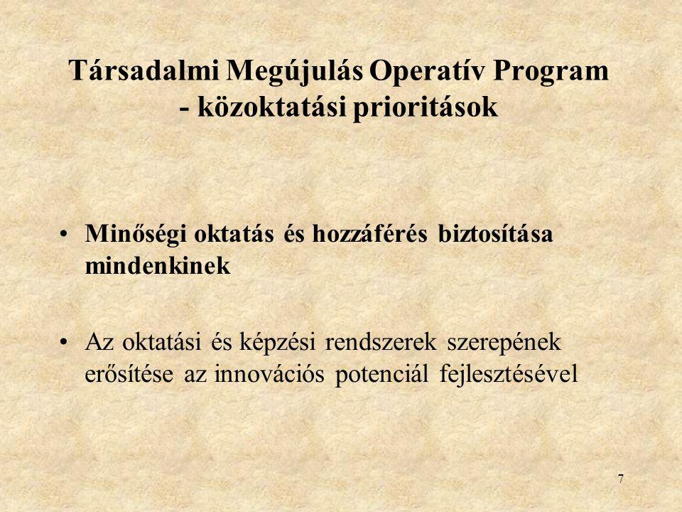 8 A közoktatás fejlesztési feladatai az Új Magyarország Fejlesztési Tervben (2007-2013) 1/5 A kompetencia alapú oktatás és a korszerű pedagógiai módszerek elterjedésének támogatása a közoktatásban -ismeretbe ágyazott képességfejlesztés, az egész életen át tartó tanulás megalapozása a kulcskompetenciák fejlesztésével -tanulóközpontú differenciált módszertan pragmatikus, jól kezelhető moduláris tananyag, oktatási programcsomag használata -megváltozott tanárszerep, aktív tanuló -többirányú kommunikáció a tanteremben -új kompetenciaterületek: aktív állampolgárság, vállalkozói ismeretek -a természettudományos szakterületekre, műveltségterületekre irányuló fejlesztések