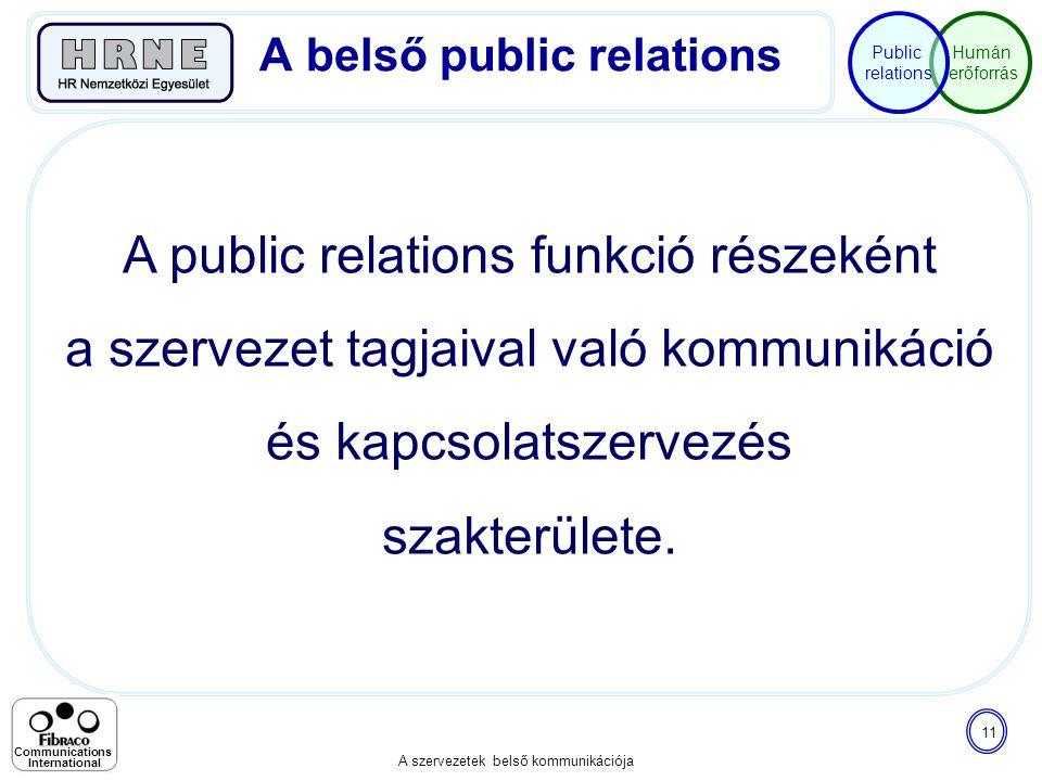 Humán erőforrás Public relations A szervezetek belső kommunikációja 11 Communications International A belső public relations A public relations funkci