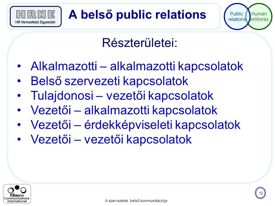 Humán erőforrás Public relations A szervezetek belső kommunikációja 12 Communications International Részterületei: A belső public relations •Alkalmazo