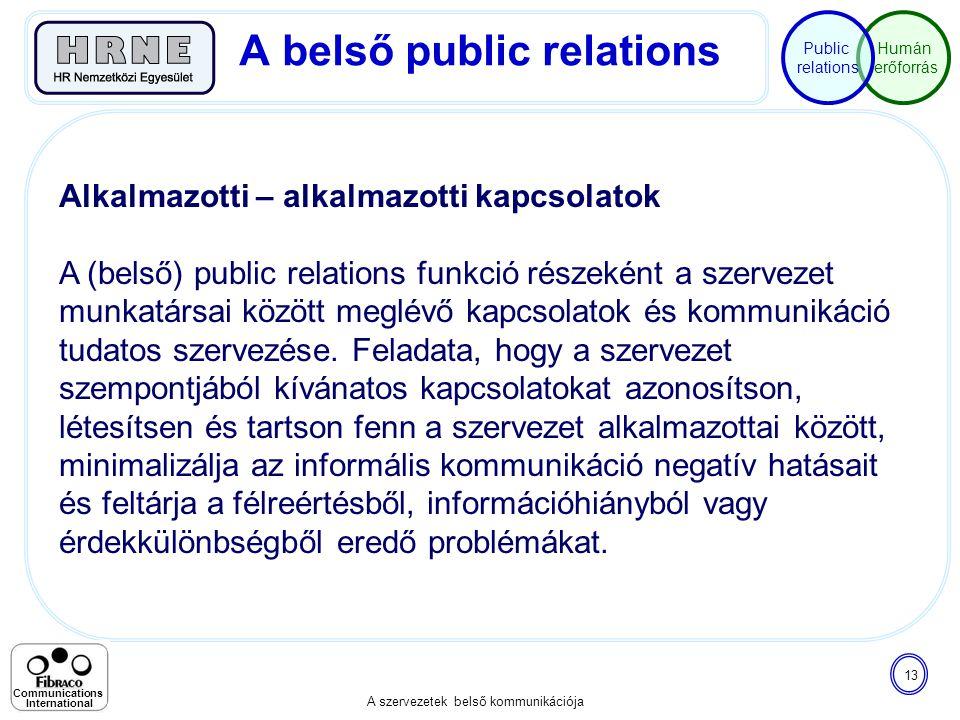 Humán erőforrás Public relations A szervezetek belső kommunikációja 13 Communications International Alkalmazotti – alkalmazotti kapcsolatok A (belső)