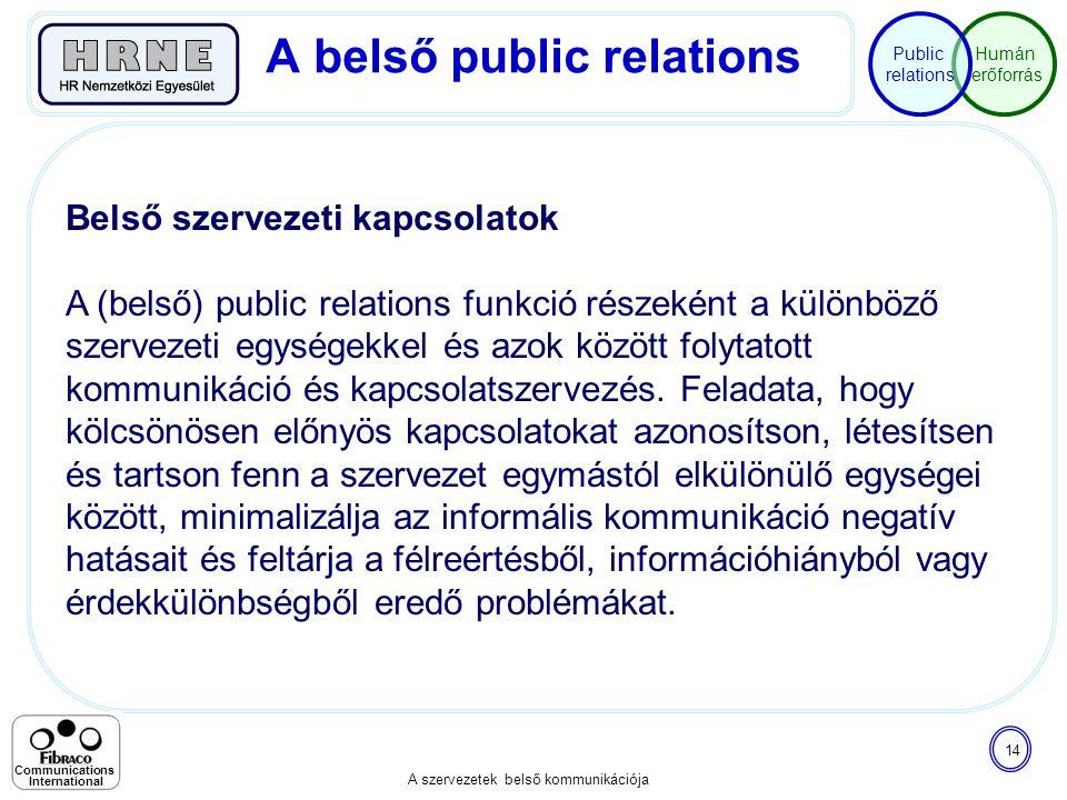 Humán erőforrás Public relations A szervezetek belső kommunikációja 14 Communications International Belső szervezeti kapcsolatok A (belső) public rela