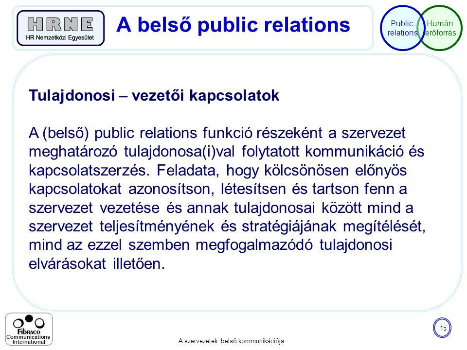 Humán erőforrás Public relations A szervezetek belső kommunikációja 15 Communications International Tulajdonosi – vezetői kapcsolatok A (belső) public
