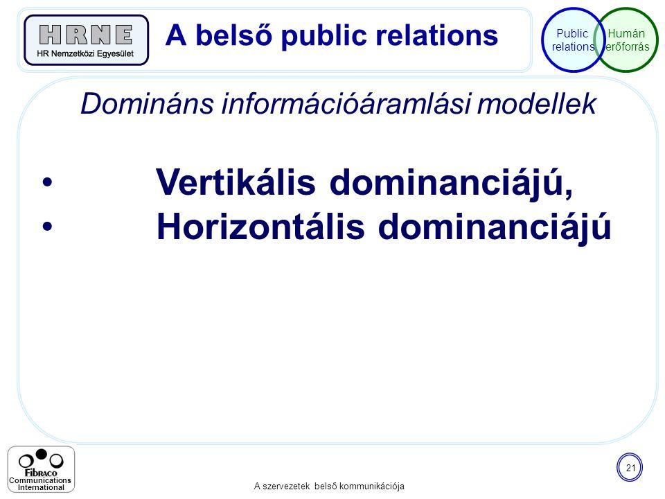 Humán erőforrás Public relations A szervezetek belső kommunikációja 21 Communications International Domináns információáramlási modellek A belső publi