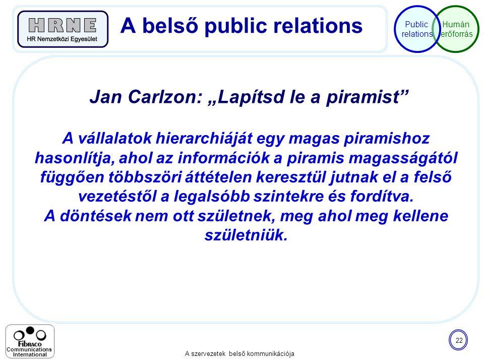 """Humán erőforrás Public relations A szervezetek belső kommunikációja 22 Communications International Jan Carlzon: """"Lapítsd le a piramist"""" A belső publi"""