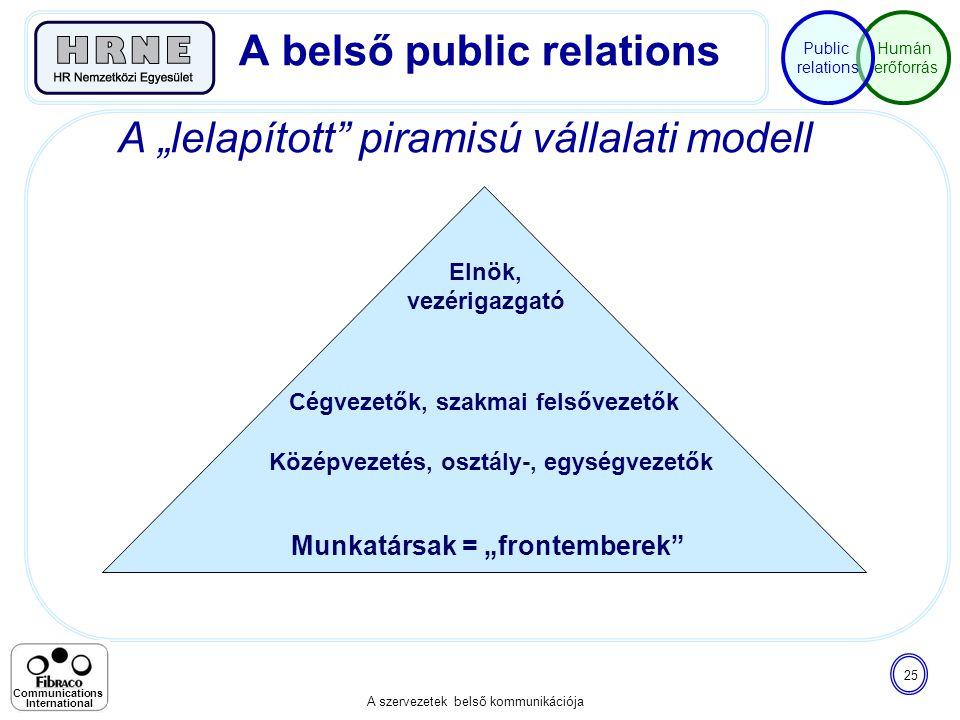 """Humán erőforrás Public relations A szervezetek belső kommunikációja 25 Communications International A """"lelapított"""" piramisú vállalati modell A belső p"""