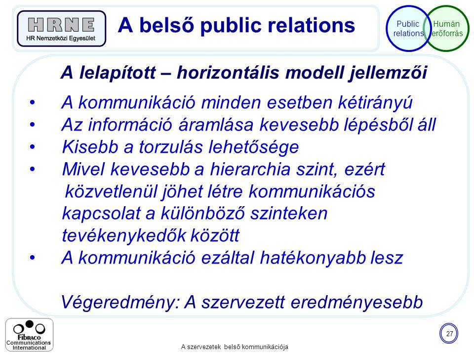 Humán erőforrás Public relations A szervezetek belső kommunikációja 27 Communications International A lelapított – horizontális modell jellemzői A bel