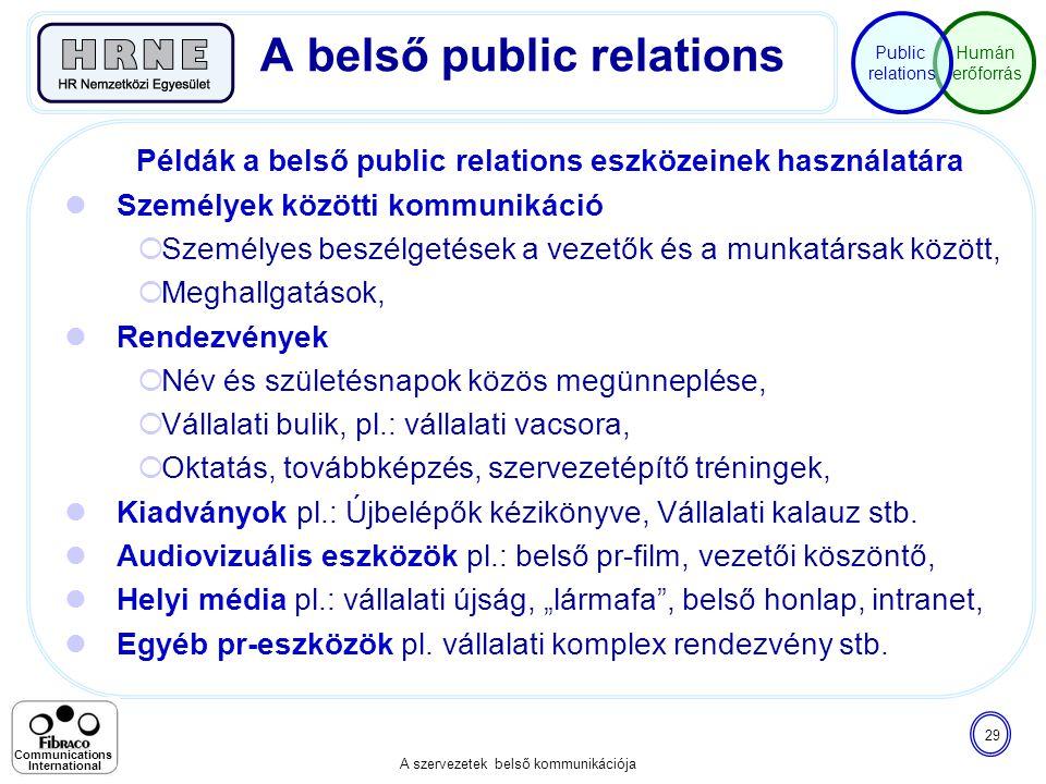 Humán erőforrás Public relations A szervezetek belső kommunikációja 29 Communications International A belső public relations Példák a belső public rel