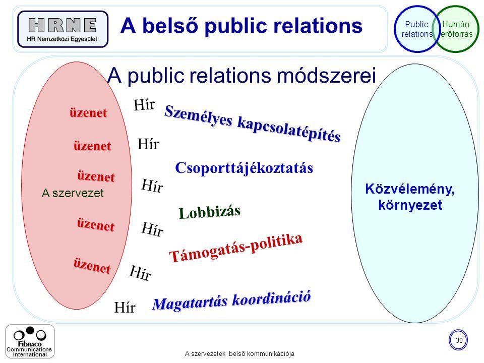 Humán erőforrás Public relations A szervezetek belső kommunikációja 30 Communications International A belső public relations A public relations módsze