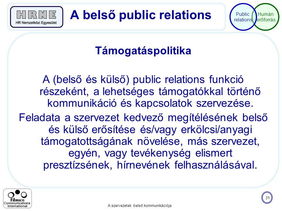 Humán erőforrás Public relations A szervezetek belső kommunikációja 31 Communications International A belső public relations Támogatáspolitika A (bels