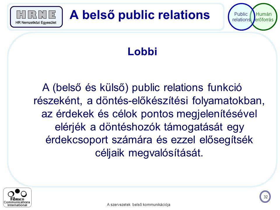 Humán erőforrás Public relations A szervezetek belső kommunikációja 32 Communications International A belső public relations Lobbi A (belső és külső)