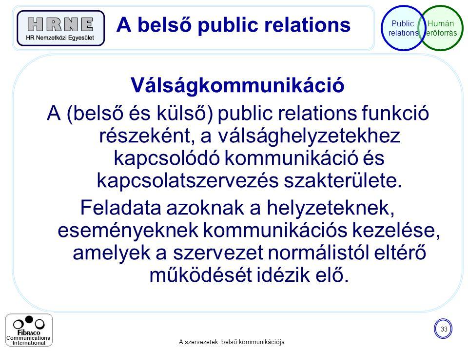 Humán erőforrás Public relations A szervezetek belső kommunikációja 33 Communications International A belső public relations Válságkommunikáció A (bel