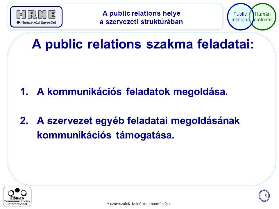 Humán erőforrás Public relations A szervezetek belső kommunikációja 5 Communications International A public relations szakma feladatai: 1. A kommuniká
