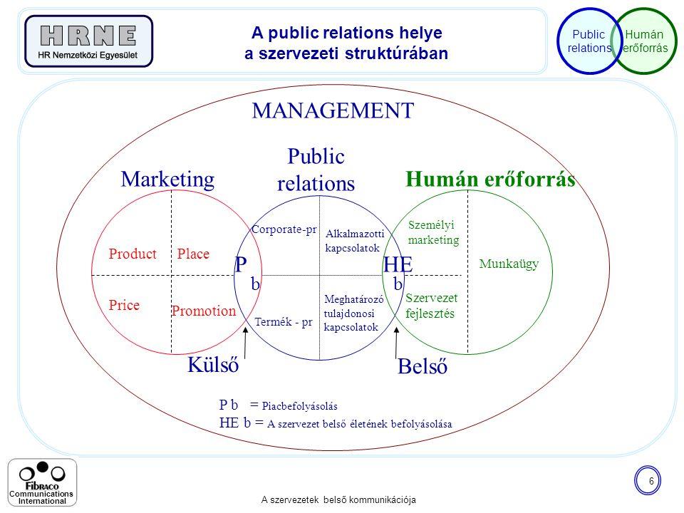 Humán erőforrás Public relations A szervezetek belső kommunikációja 6 Communications International Product Price Place Promotion P b Marketing Public