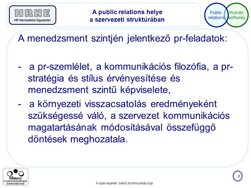 Humán erőforrás Public relations A szervezetek belső kommunikációja 8 Communications International A menedzsment szintjén jelentkező pr-feladatok: - a