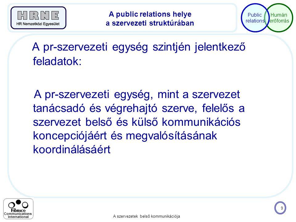 Humán erőforrás Public relations A szervezetek belső kommunikációja 9 Communications International A pr-szervezeti egység szintjén jelentkező feladato