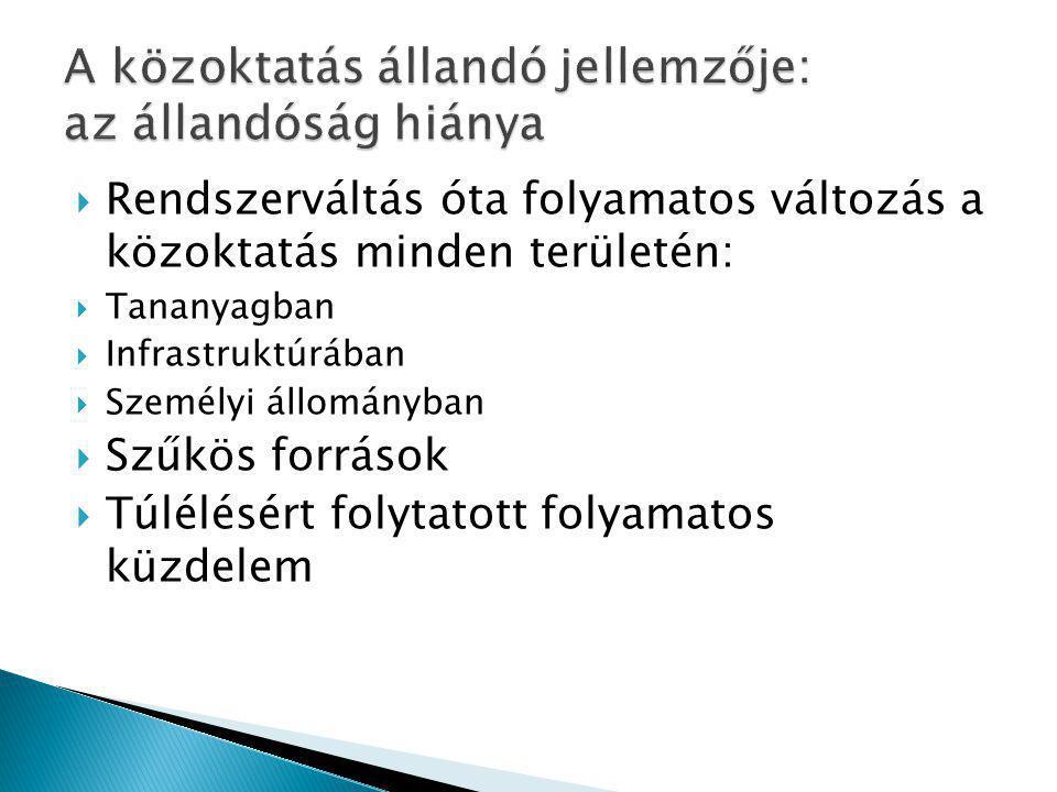  Közigazgatás (helyi önkormányzat, kisebbségi önkormányzat, minisztérium, oktatási jogok biztosa)  Vállalkozói szektor (felajánlások, adományok)  Szülők és más civilek (önkéntes munka, anyagi áldozatvállalás)  Civil szervezetek