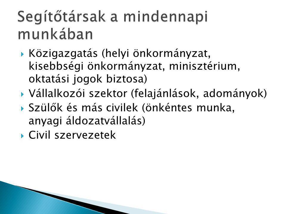 A civil szervezetek formái A civil szervezetekre vonatkozó alapjogszabályok  Egyesület (személyösszesség, jogi személy)  Alapítvány (vagyonösszesség, jogi személy)  Civil közösség (személyösszesség, jogi személyiség nélküli, kvázi pjt)  Az egyesülési jogról szóló 1989:II.