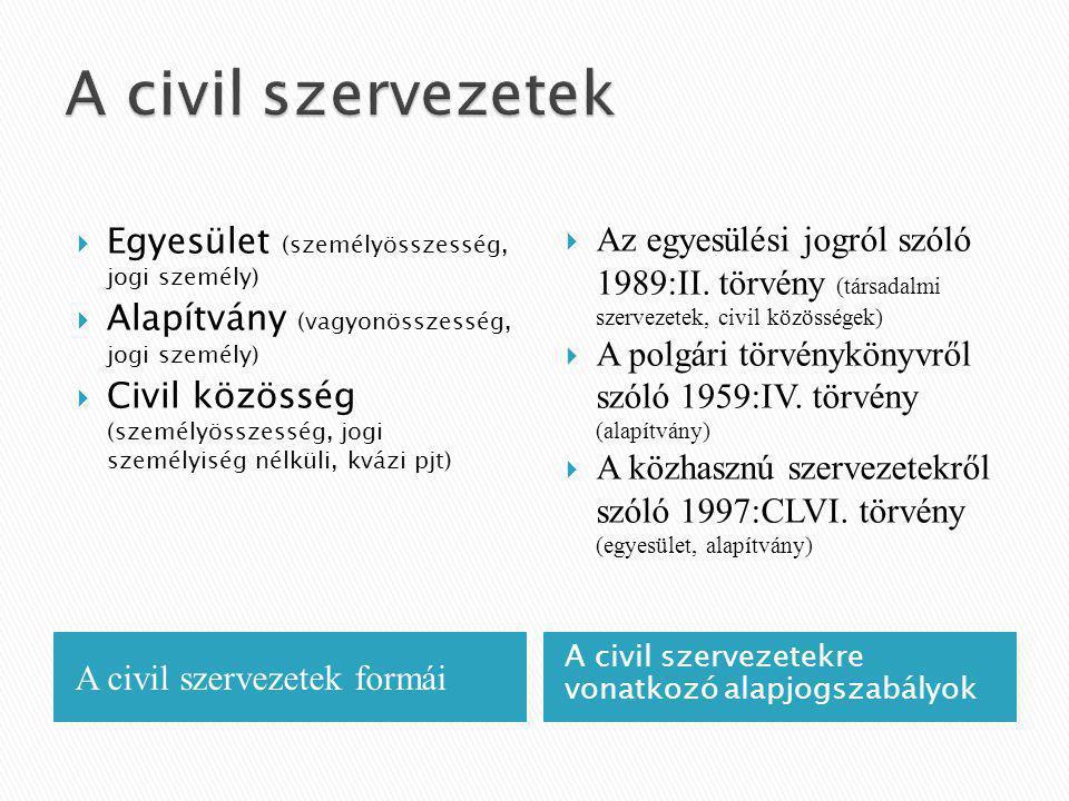 Fenntartás  Működés  Oktatási munka  Szakmai munka  Közösségteremtés (iskola-lakosság, volt és jelenlegi diákok, volt és jelenlegi tanárok)
