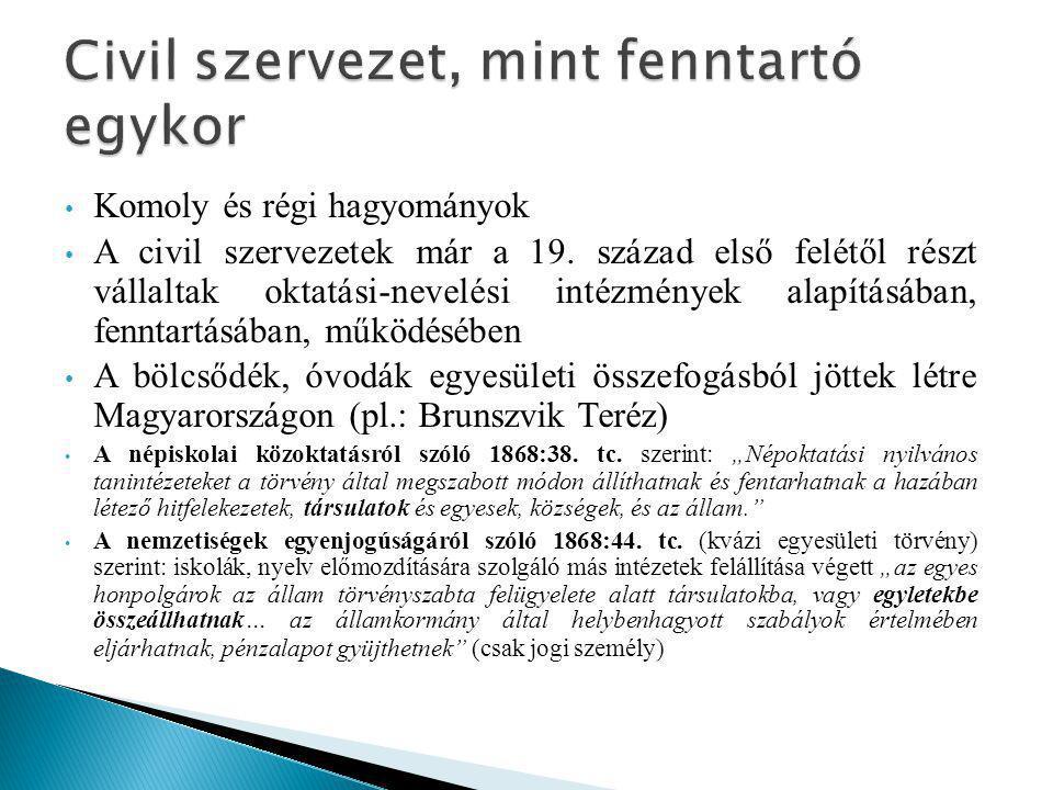 • Komoly és régi hagyományok • A civil szervezetek már a 19.