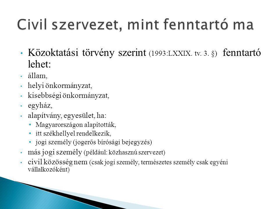 • Közoktatási törvény szerint (1993:LXXIX.tv. 3.