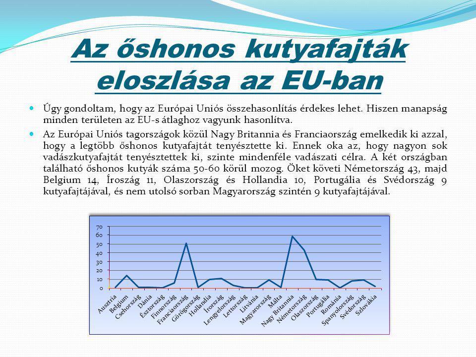 Az őshonos kutyafajták eloszlása az EU-ban  Úgy gondoltam, hogy az Európai Uniós összehasonlítás érdekes lehet. Hiszen manapság minden területen az E