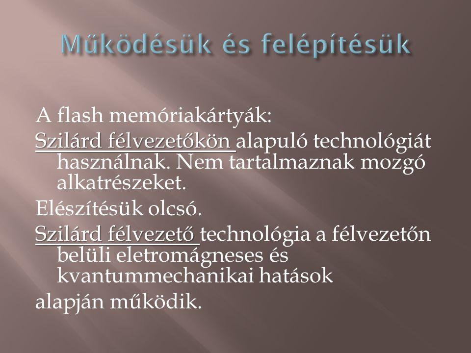 Típusaik: -CompactFlash (CF) -Secure Digital(SD) -SDHC (Secure Digital High Capacity) -SmartMedia -Memory Stick -xD-Picture Card -MultiMediaCard (MMC) -Játékkonzolok mentéskártyái