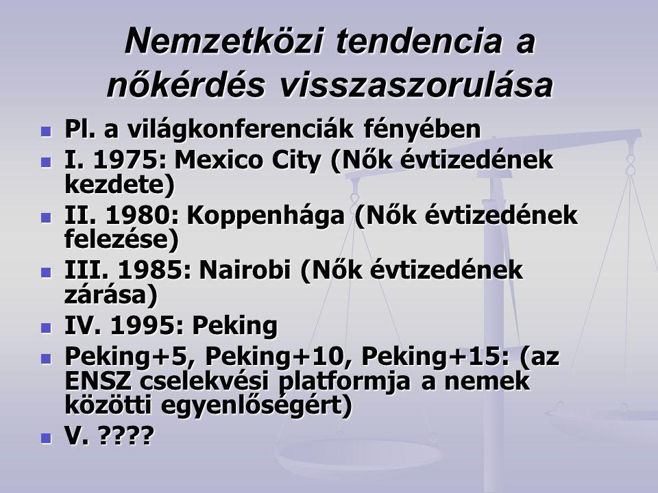 Nemzetközi tendencia a nőkérdés visszaszorulása  Pl. a világkonferenciák fényében  I. 1975: Mexico City (Nők évtizedének kezdete)  II. 1980: Koppen