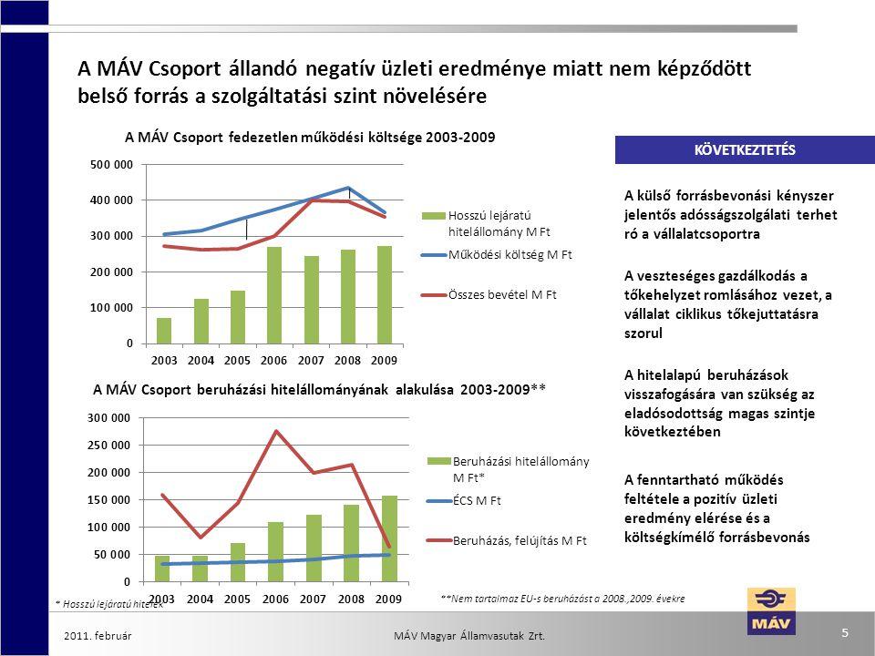 2011. február 5 MÁV Magyar Államvasutak Zrt. A MÁV Csoport állandó negatív üzleti eredménye miatt nem képződött belső forrás a szolgáltatási szint növ