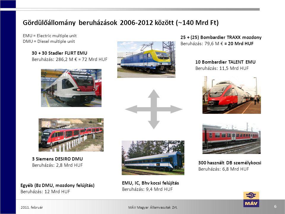 2011. február 6 MÁV Magyar Államvasutak Zrt. Gördülőállomány beruházások 2006-2012 között ( ~ 140 Mrd Ft) 30 + 30 Stadler FLIRT EMU Beruházás: 286,2 M