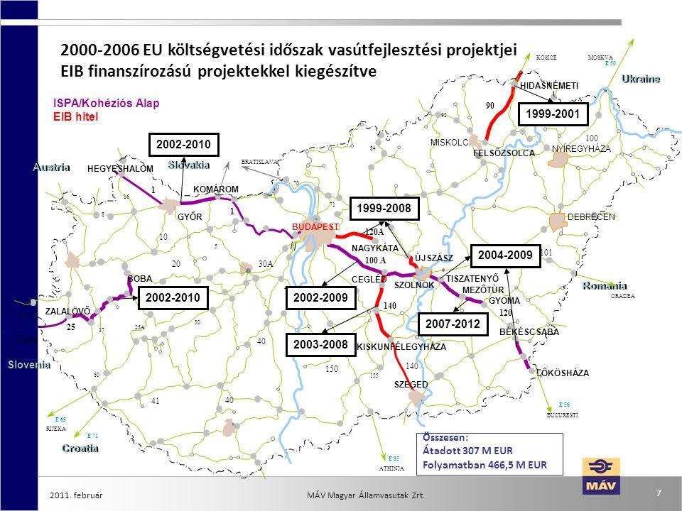 2011. február 7 MÁV Magyar Államvasutak Zrt. -- ISPA/Kohéziós Alap EIB hitel 2000-2006 EU költségvetési időszak vasútfejlesztési projektjei EIB finans