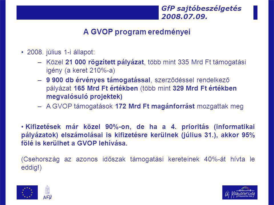 A GVOP program eredményei • 2008.