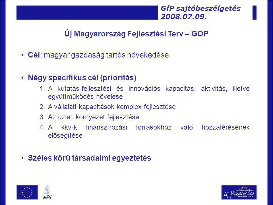 Új Magyarország Fejlesztési Terv – GOP • Cél: magyar gazdaság tartós növekedése • Négy specifikus cél (prioritás) 1.A kutatás-fejlesztési és innovációs kapacitás, aktivitás, illetve együttműködés növelése 2.A vállalati kapacitások komplex fejlesztése 3.Az üzleti környezet fejlesztése 4.A kkv-k finanszírozási forrásokhoz való hozzáférésének elősegítése • Széles körű társadalmi egyeztetés GfP sajtóbeszélgetés 2008.07.09.